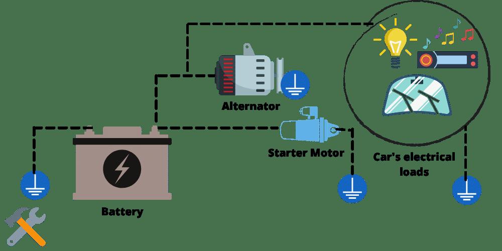 alternator and multimeter