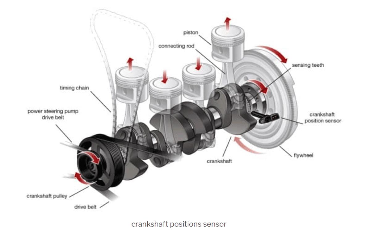 3 wire crank shaft sensor
